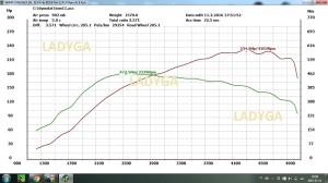 STROJENIE VW AUDI SEAT SKODA 2.0 TDI CR 170 CBBB / CFGB