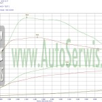 CHIP-TUNING-BMW-118-D-E87-143-KM-STAGE-1