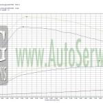 CHIP-TUNING-ALFA-ROMEO-GT-1.9-JTD-MULTIJET-150