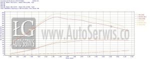VOLVO S40 2.0 D 136 HP  166hp-391 nm